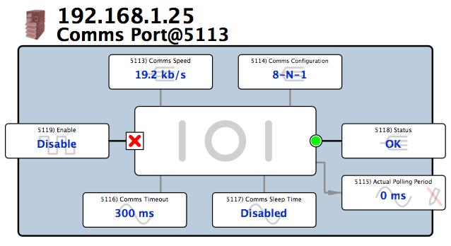 drive web Manual: Modbus RTU Comms Port